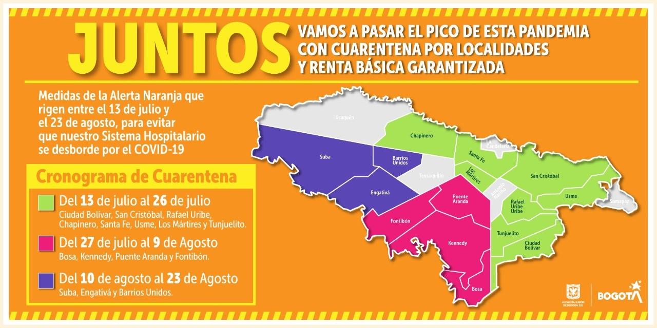 El lunes 13, cuarentena por localidades en Bogotá, se refuerza seguridad. 85% ocupación UCI
