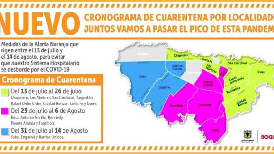 Colombia, aislamiento hasta el 31 de agosto – Muertes 9.454. Antioquia, alerta roja - Covid 19