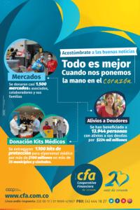 banner-ecosolidario-donaciones-cfa
