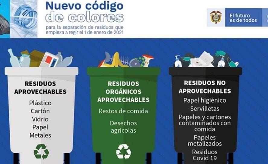 Códigos blanco verde y negro para recolección de basura