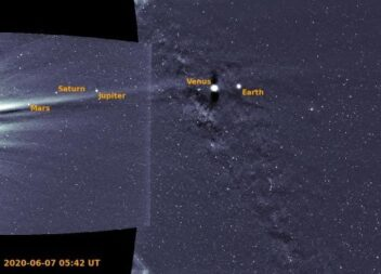 En la misma imagen seis planetas del sistema solar