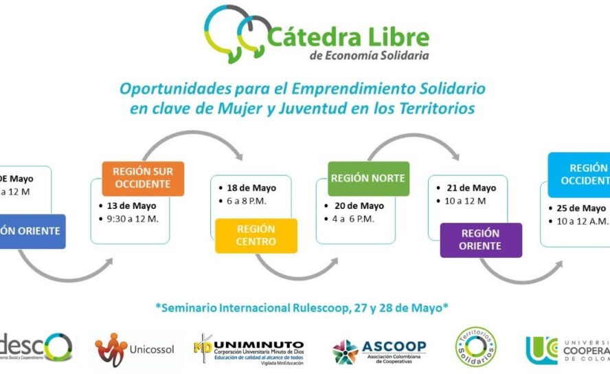 Cátedras Libres de Economía Solidaria