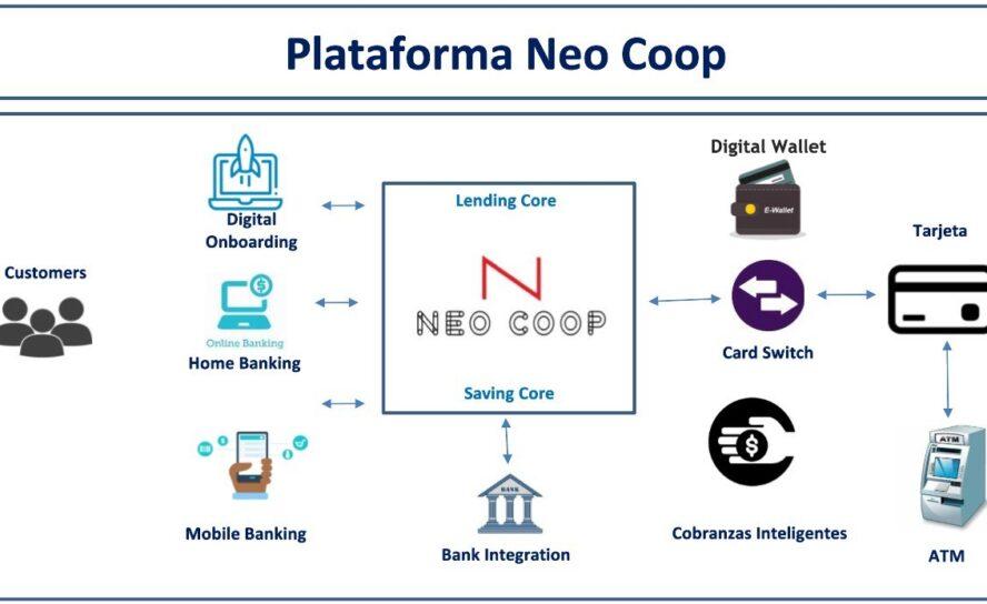 Neo Cooperativas y Neo Fondos un paso al futuro cercano